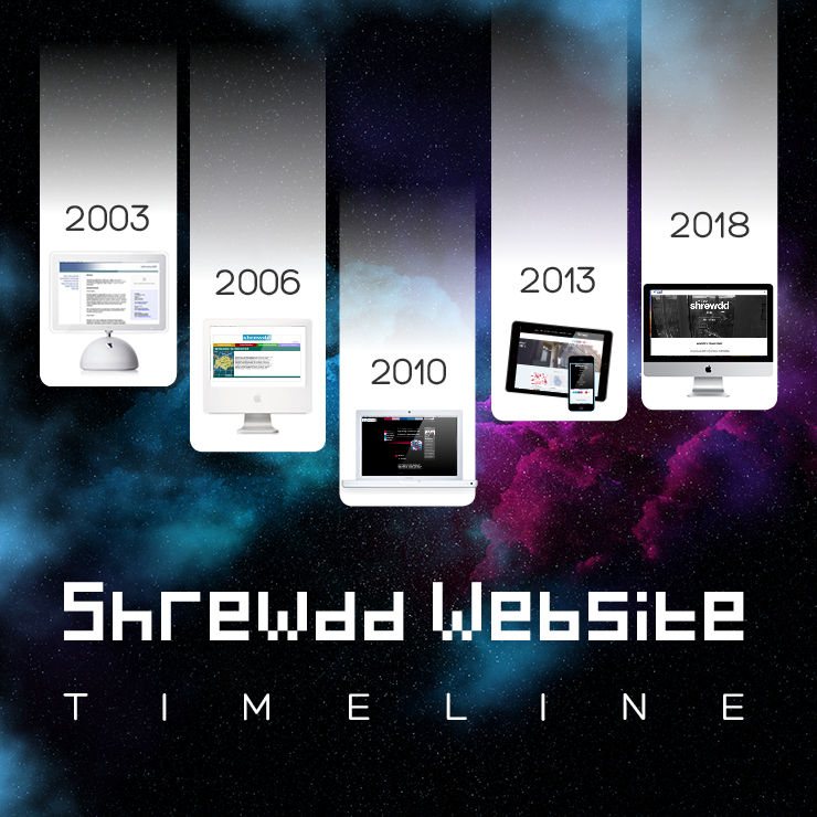 shrewdd website timeline blog